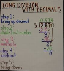 long division anchor chart long division with decimals math lessons homeschool math