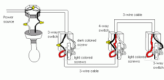 4 wire light switch wiring diagram wiring diagram wiring diagram for three way switches pilot light wiring diagrams for a ceiling fan