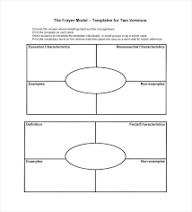Frayer Model Template Inspiration Template Frayer Model 44 Per Page Supergraficaco