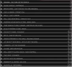 Mtv Base Music Chart Year 13 Media Target Market Mtv Base Official Urban Top 20