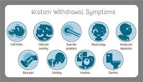 cbd withdrawal symptoms