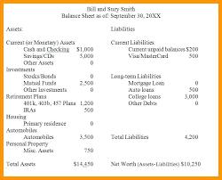 Simple Personal Balance Sheet Example Personal Balance Sheet Template Xls