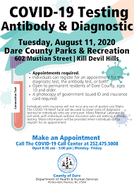 The consulate of mexico, utah department of health, and other groups are. Dcdhhs Announces Details For Covid 19 Diagnostic And Antibody Testing Event Wnct