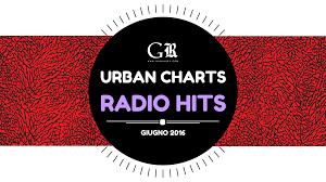 Urban Charts Top 19 Radio Hits Giugno 2016 Gugolrep