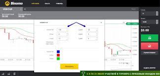 Видеоурок по обучению на рынке бинарных опционов