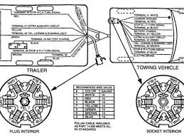 c11 pc wiring diagram simple wiring diagram site how to mobile phone schematic diagram emprendedorlink wiring dual monitor wiring diagram c11 pc wiring diagram