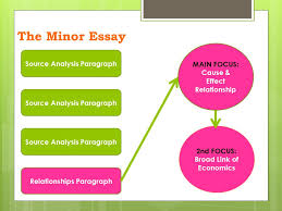 essay writing the minor essay introducing the minor essay  on  34 the minor essay source analysis paragraph relationships paragraph main focus cause effect relationship 2nd focus broad link of economics