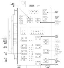 fuse box for 2006 dodge magnum trusted wiring diagrams \u2022 05 Dodge Magnum Fuse Box Diagram at 2005 Dodge Magnum How Many Fuse Box Fuse