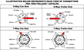mn triton trailer plug wiring wiring diagram schematics trailer lights wiring adapters at trailer parts superstore