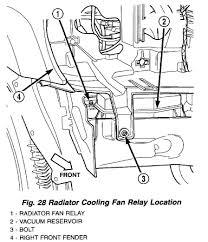 02 wrangler wiring diagram tractor repair wiring diagram 3tuvi jeep grand cherokee 2003 cooling fan relay location on 02 wrangler wiring diagram