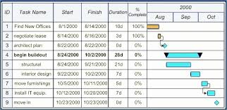 Sports Schedule Maker Excel Template Excel Day Schedule Template