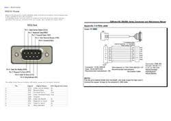 rs wire diagram db to rj diagram images rs to ttl converter mazak mitsubishi mazatrol > rs db wiring diagram for click image for larger version rs232c jpg