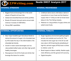Vending Machine Business Swot Analysis Enchanting 48writing PESTLE And SWOT Analysis Of Nestle 48