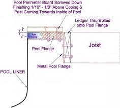 framing a deck around a pool diy deck