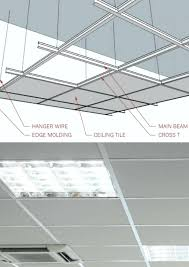 suspended ceiling tile layout energywardennet