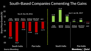 recovery after note ban southern cement firms lead the race the cash crunch has hit the cement sector hard volume growth slowing to 0 5 percent in according to a report by ambit capital