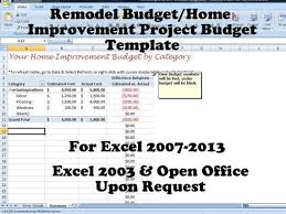 Remodel Budget, Improvement Project Budget Template for Home Sweet ...