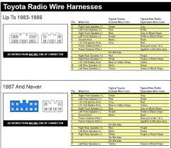 toyota camry radio diagram image wiring stereo wiring diagram toyota wiring diagrams online on 1999 toyota camry radio diagram