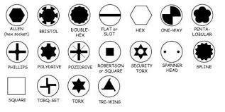 Screw Head Styles Chart Image Result For Screw Head Types Screws Bolts Tools