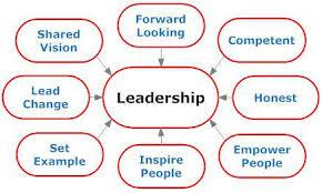 great leaders essay essay on leaders a complete essay on leadership qualities of a good gta leadership a