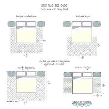 rug size for queen bed what under area adweek co