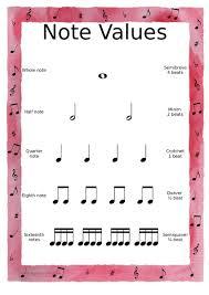 8th Grade Choir Lessons Tes Teach