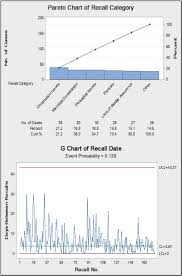 Food Monitoring Chart View Image