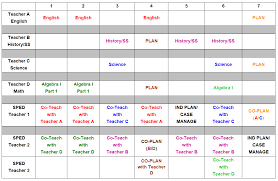 Scheduling Matrix Template W M School Of Education