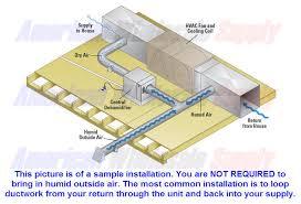 thread dehumidifier installation method