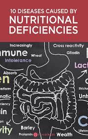 10 Common Nutritional Deficiency Diseases Symptoms Causes