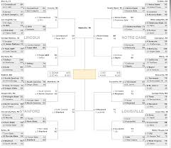 Ncaa Tournament Bracket Scores Womens Ncaa Tournament 2014 Bracket Results Stanford And Maryland