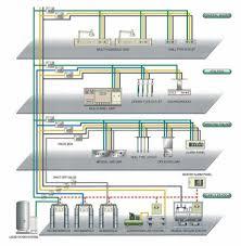 medical gas wiring diagram wiring diagram libraries medical gas wiring diagram