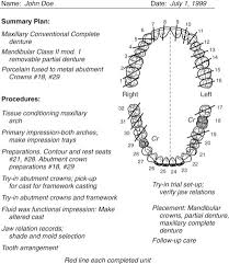12 Diagnosis And Treatment Planning Pocket Dentistry
