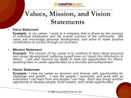 Profit And Nonprofit Missions And Visions Essay Research