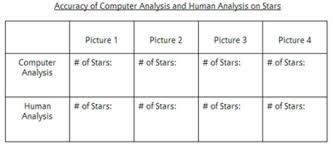 Ask an Expert Experimental Design and Data Table Chart Help