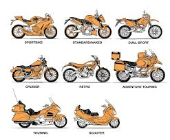 Motorcycle Types Chart Motorcycle Buyers Guide Compare And Find Motorcycles