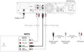 wiring diagrams wave broadbandwave broadband dcx 3400 hdtv using spdif