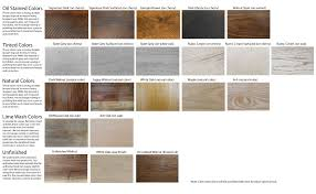 types of wood furniture. Relieving Types Of Wood Furniture I