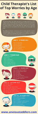 learn the most mon worries at each se of development to purchase infographic here childhood fears for ages 8 11 years old