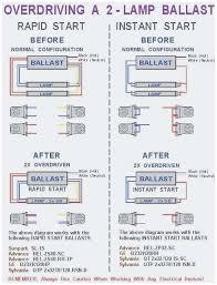 t5 ballast wiring 91 121 68 40 • rapid start wiring schematic diagram rh 30 3dpd co t5 electronic ballast wiring diagram t5 ballast