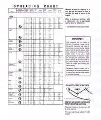 Scotts Spreader Settings Conversion Chart