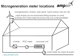 solar pv wiring diagram uk solar image wiring diagram solar pv generation meter wiring diagram wiring diagrams on solar pv wiring diagram uk