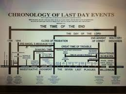 Chronology Of Revelation Chart End Time Chart As Promised Planet In Distress