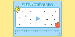 Interactive Number Flip Chart 0 20 Number Line Flipchart 0 20 Number Line Numberline