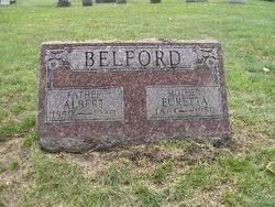 Albert Belford (1850-1930) - Find A Grave Memorial