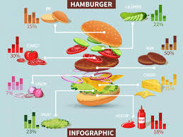 mcdonalds burger ingredients. Customize Burger Your Way Inside Mcdonalds Ingredients