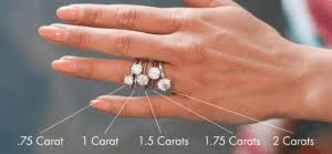 1 carat diamond size whats the average diamond size for an engagement ring in 2017