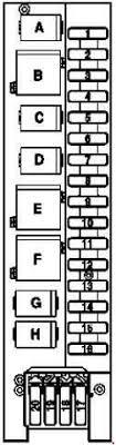 mercedes benz slk (r171; 2004 2010) fuse box diagram auto genius mercedes slk fuse box diagram at Mercedes Slk Fuse Box Location