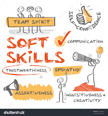 soft skills for the future skills and work types of skills for the future