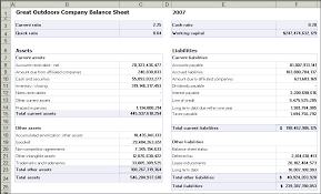 How To Create Balance Sheet Balance Sheet Template Create A Balance Sheet Report Ibm